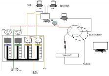 Système MSFIA